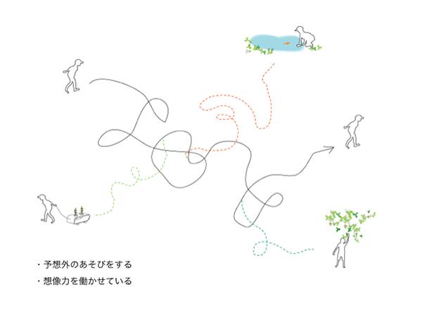 natumi_daia
